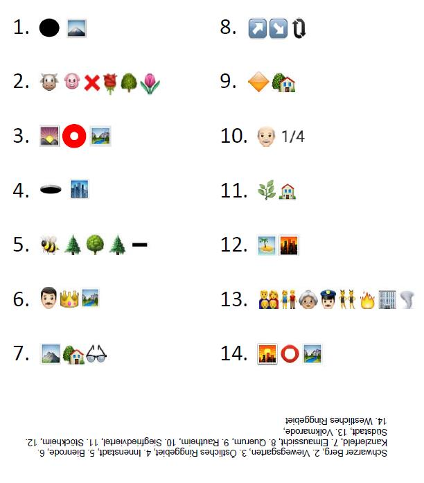 Braunschweiger Stadtteile im Emojis